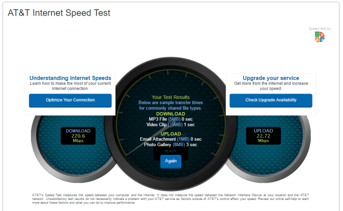 AT&T speed test results
