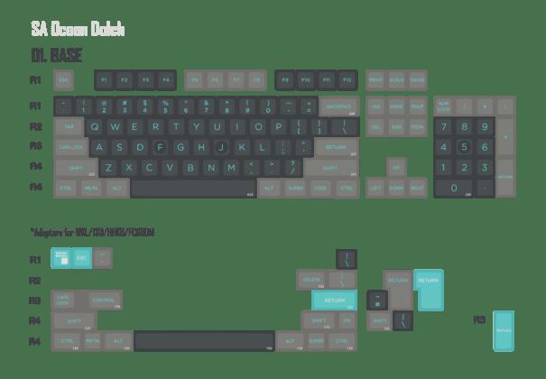 Ocean Dolch Keys